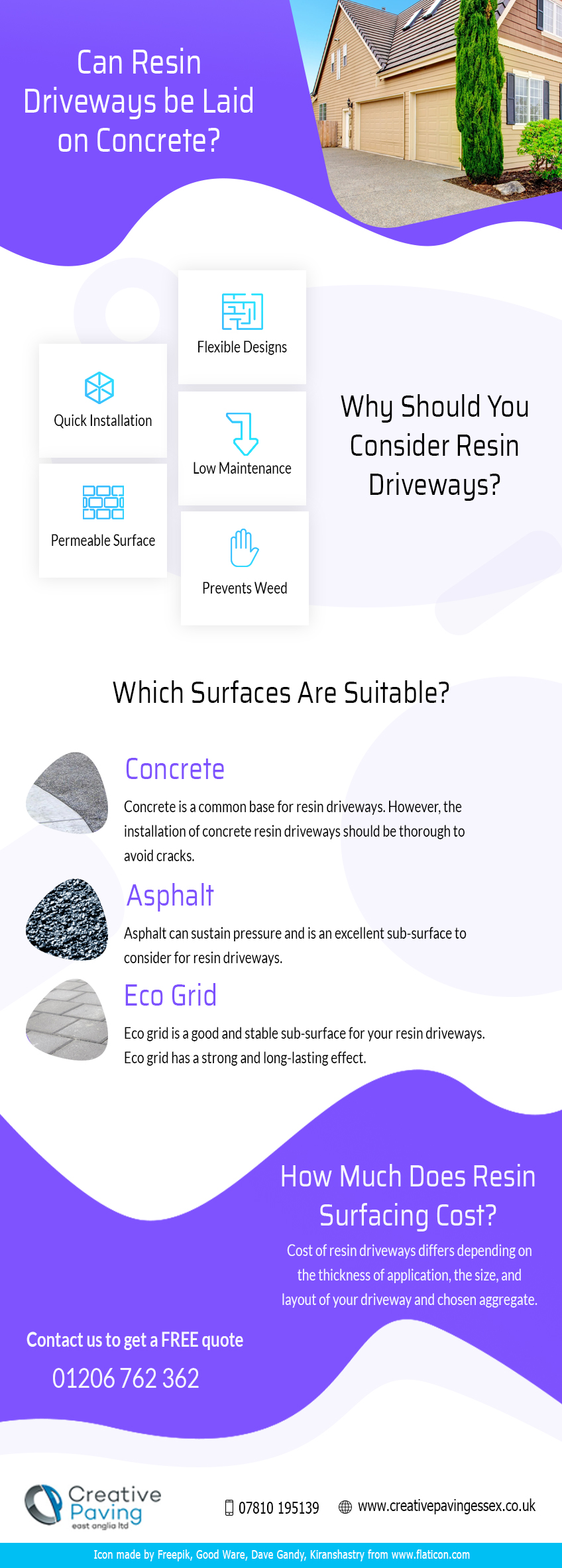 resin on concrete infographic