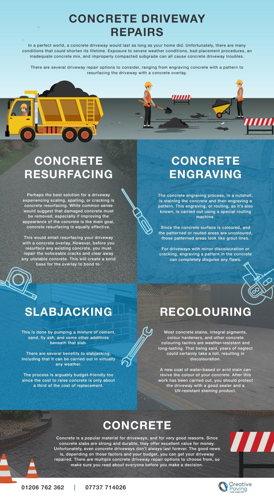 concrete driveway repair infographic